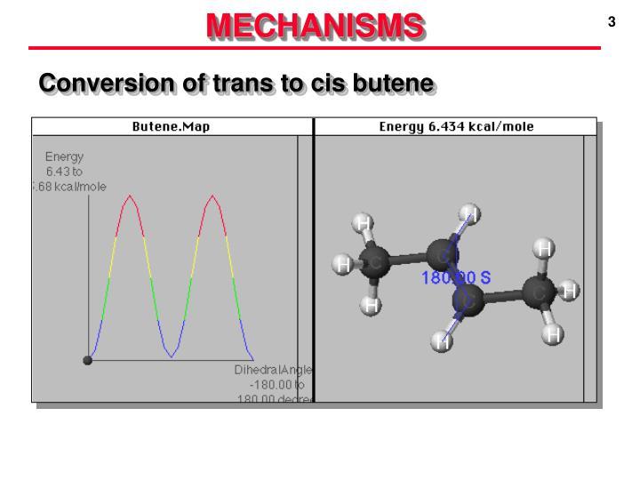 Mechanisms1