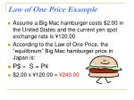 law of one price example