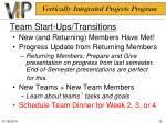 team start ups transitions