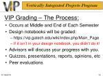 vip grading the process
