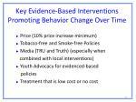 key evidence based interventions promoting behavior change over time