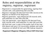 roles and responsibilities at the registry registrar registrant
