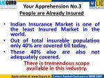 your apprehension no 3 people are already insured