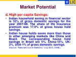 market potential5