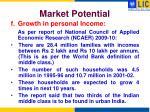 market potential7