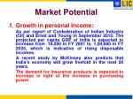 market potential9