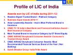 profile of lic of india2