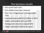 the business results
