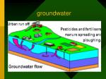 groundwater2
