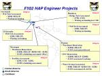 fy02 hap engineer projects