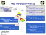 fy02 hap engineer projects1