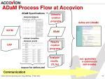 adam process flow at accovion
