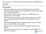 overview of patent prosecution highway pph1