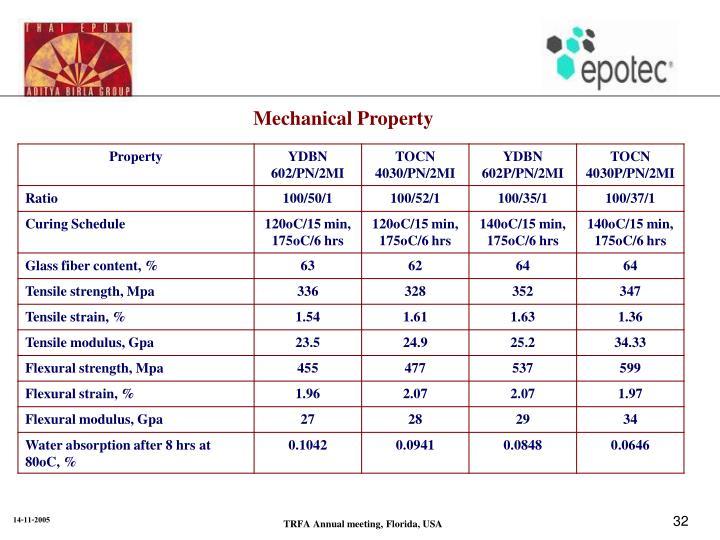 Mechanical Property