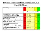 midwives self assessed competency levels at a district in ghana