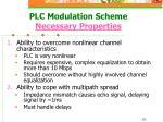 plc modulation scheme necessary properties