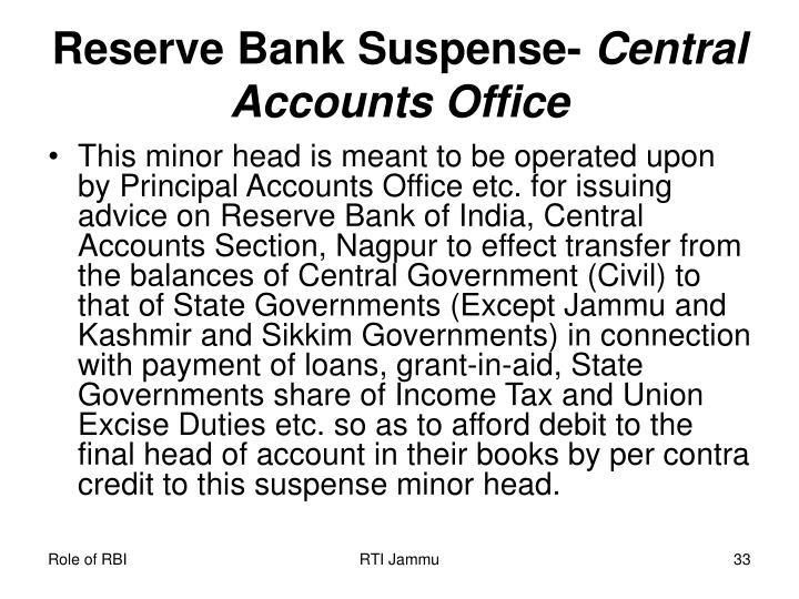Reserve Bank Suspense-
