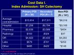 cost data i index admission sh colectomy