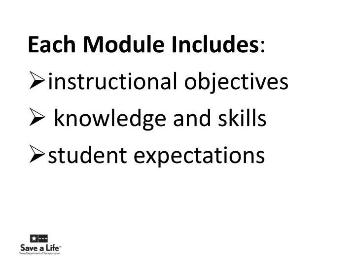 Each Module Includes