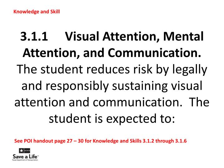 3.1.1	Visual Attention, Mental Attention, and Communication.