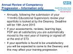 annual review of competency progression information only