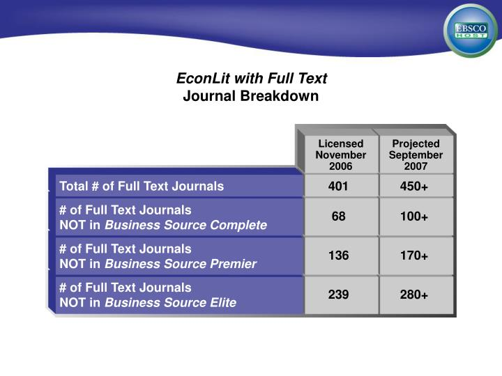 EconLit with Full Text