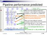 pipeline performance predicted
