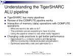 understanding the tigersharc alu pipeline1