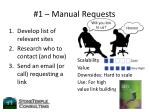 1 manual requests