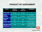 product of assessment