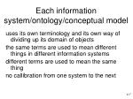 each information system ontology conceptual model