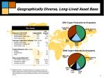 geographically diverse long lived asset base