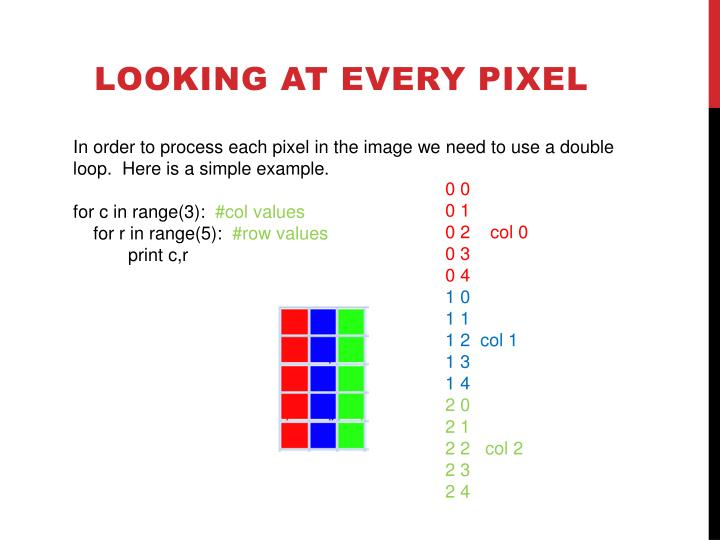 Looking at every Pixel