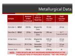 metallurgical data