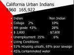 california urban indians 1960 165 922