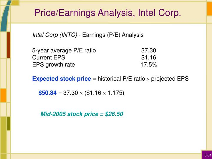 Price/Earnings Analysis, Intel Corp.