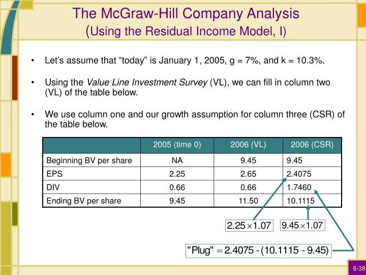 The McGraw-Hill Company Analysis