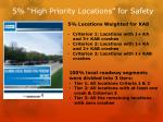 5 high priority locations for safety