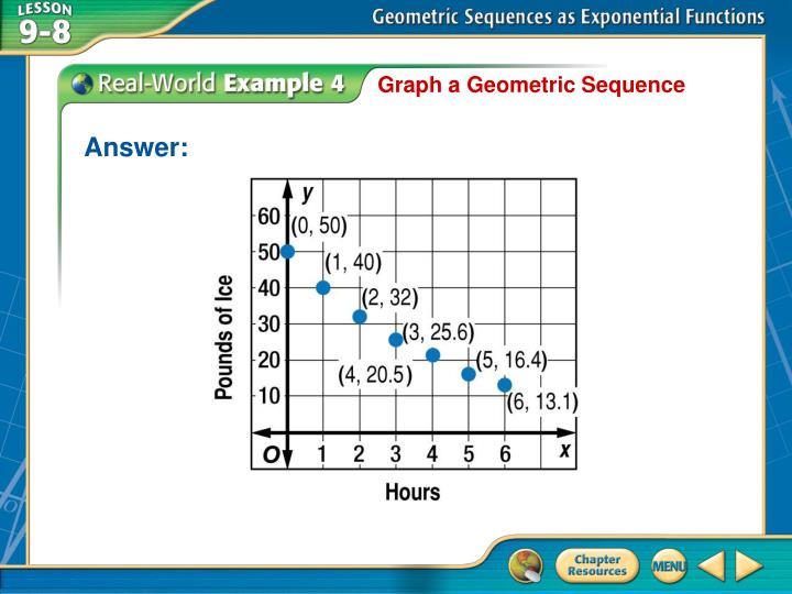 Graph a Geometric Sequence