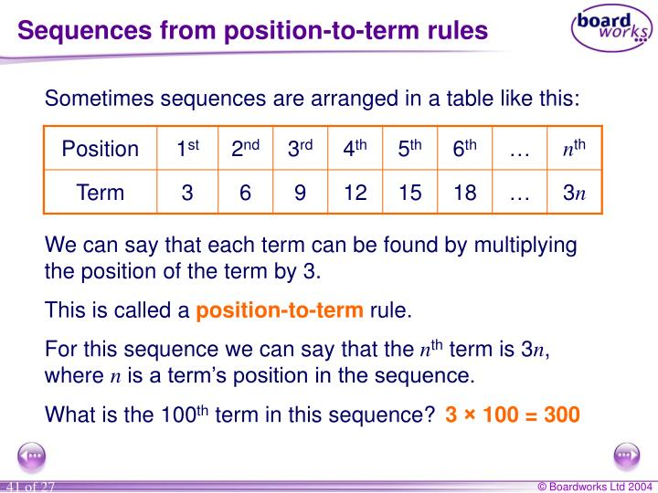 Sequences from position-to-term rules