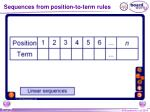 sequences from position to term rules1