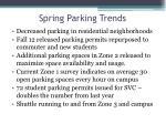 spring parking trends