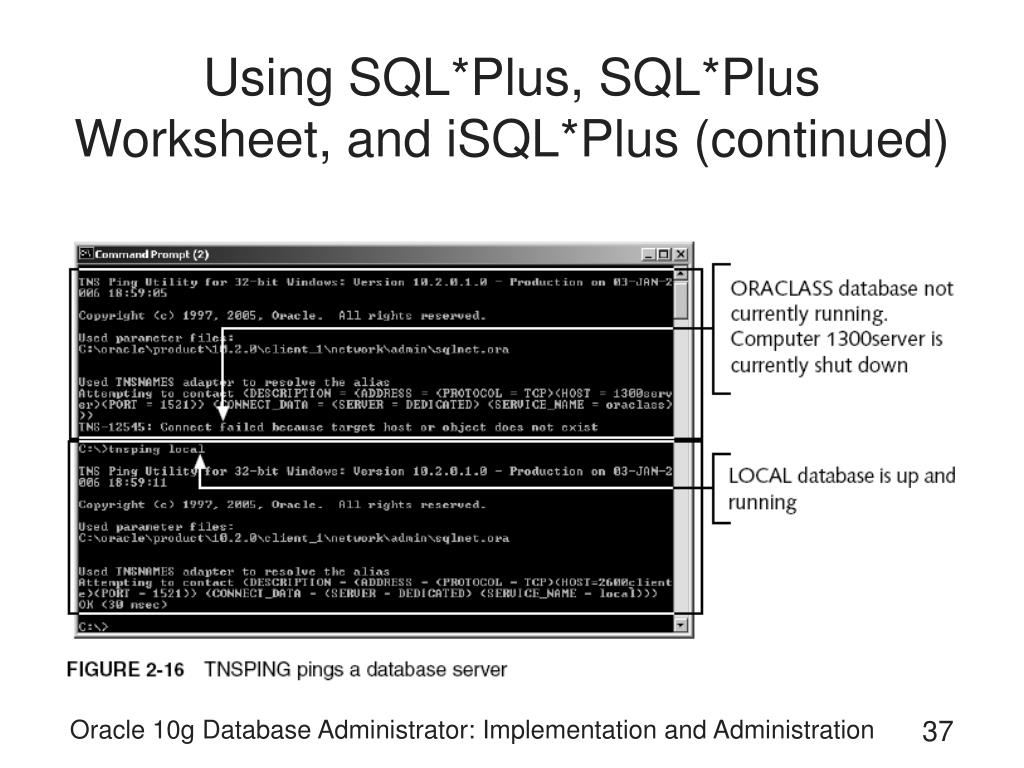 PPT - Oracle 10g Database Administrator: Implementation and