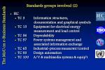 standards groups involved 2