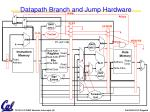 datapath branch and jump hardware