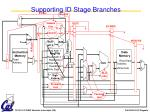 supporting id stage branches