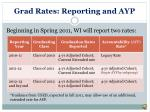 grad rates reporting and ayp