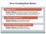 new graduation rates