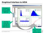 graphical interface to aida