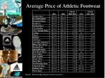 average price of athletic footwear